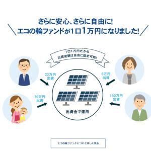 株式会社エコスタイル(エコの輪)の画像